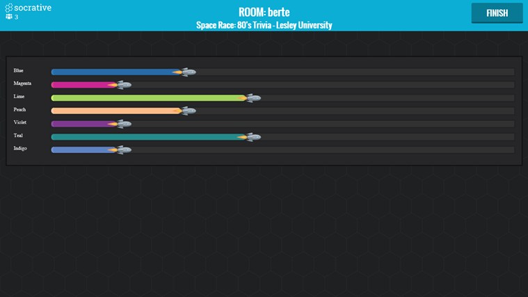 Socrative screen shot 4