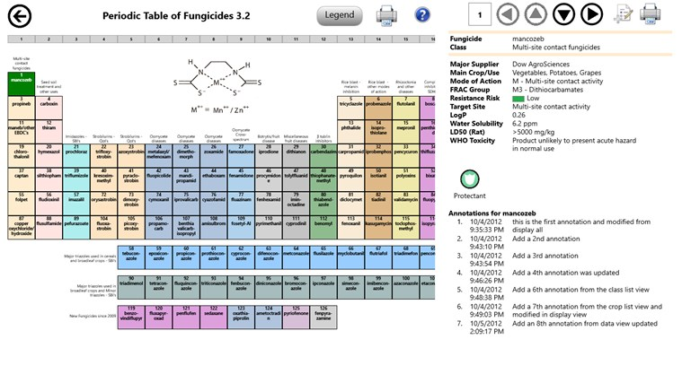 New periodic table app windows periodic table windows app app the of table in store periodic for windows fungicides windows urtaz Image collections