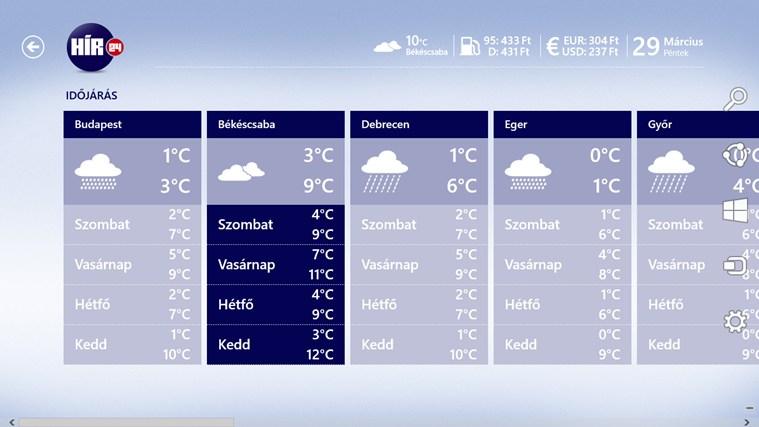Hír24 – 4. képernyőkép