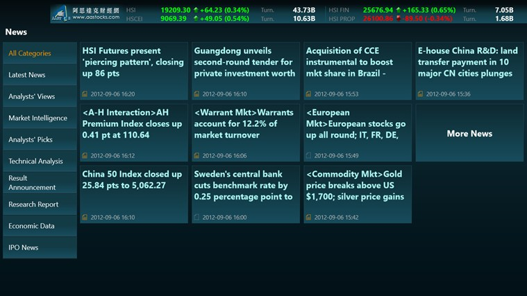 AASTOCKS screen shot 2