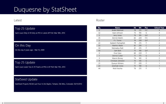 Duquesne Dukes by StatSheet screen shot 0