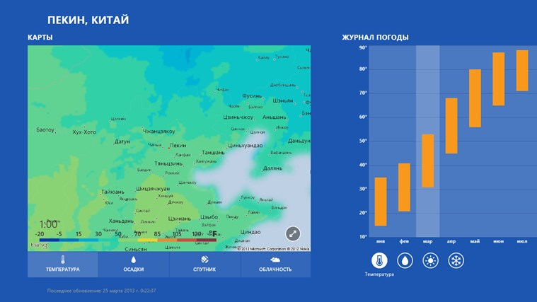 Погода в тунисе в джербе на 14 дней и температура воды