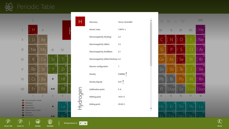 Periodic Table (Chemistry) screen shot 2