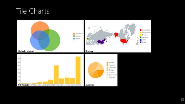 Tile Charts screen shot 0