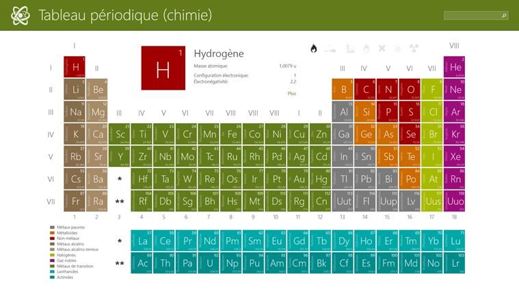 Application tableau p riodique chimie pour windows dans for B tableau periodique