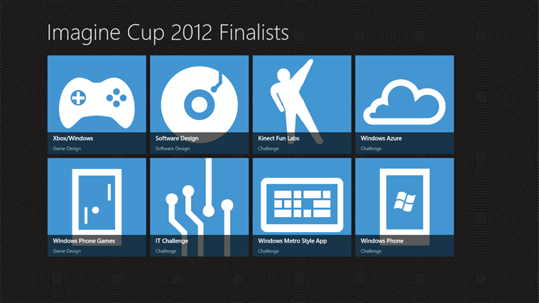 Windows 8 Metro app of Imagine Cup 2012