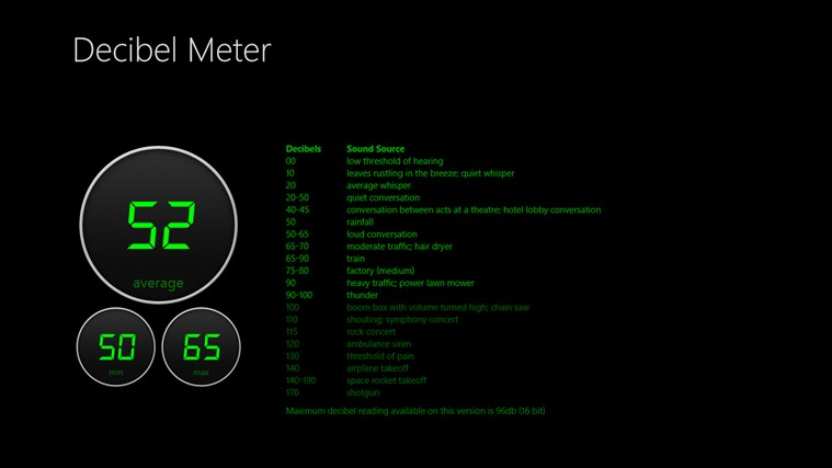 Decibel Meter screen shot 0