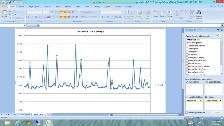 Azure Storage Metrics screen shot 6