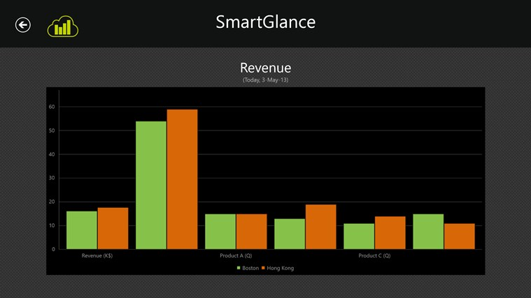SmartGlance screen shot 4