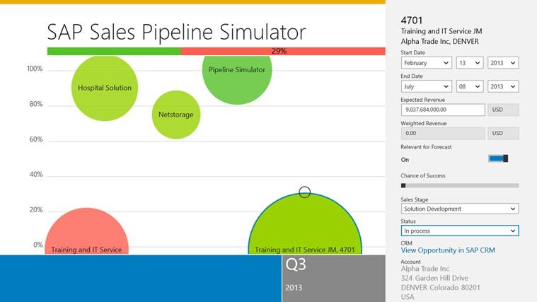 SAP Sales Pipeline Simulator screen shot 2