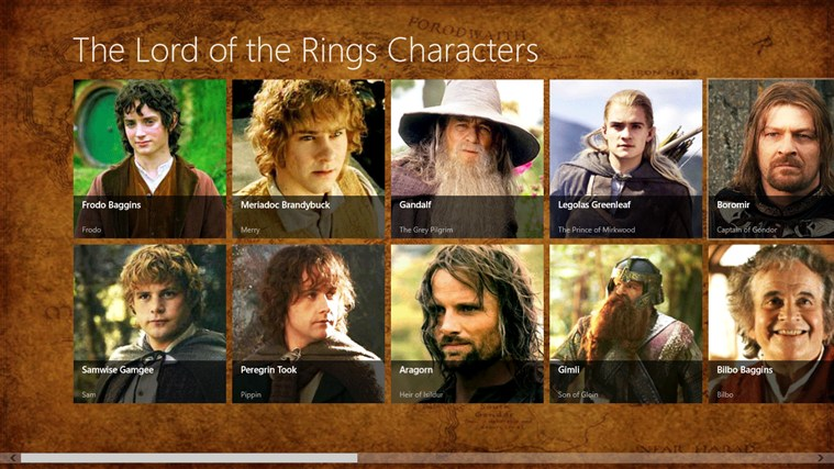 Lord Of The Rings Main Characters Names List