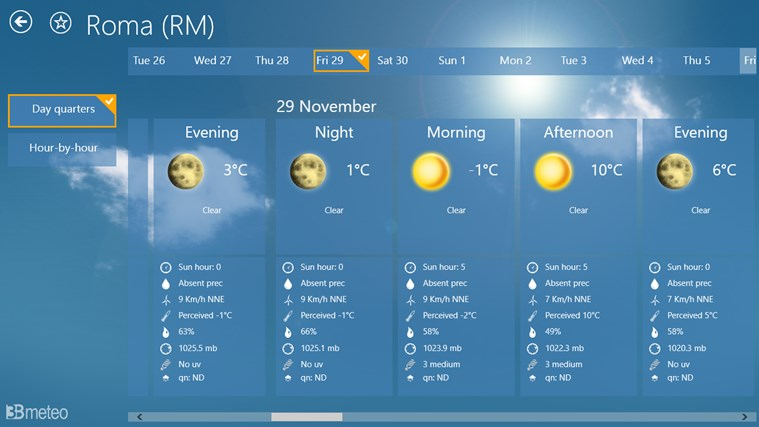 3BMeteo screen shot 2
