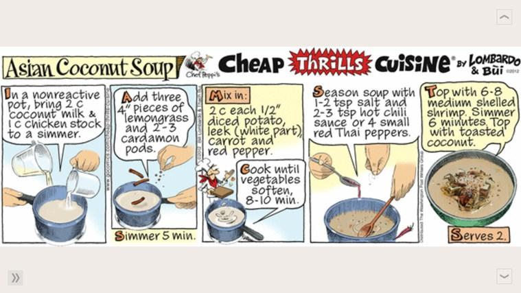 cheap thrills谱子