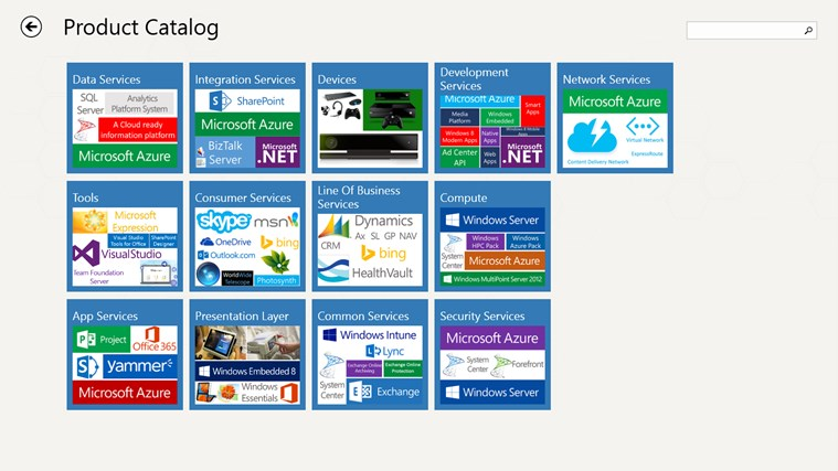 Products & Services Portfolio screen shot 4