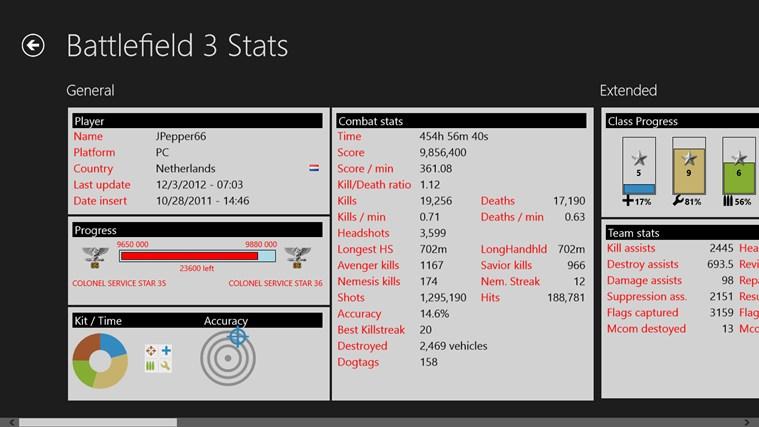 Battlefield 3 Stats petikan skrin 0