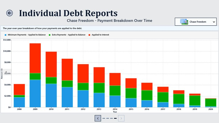 Debt Tracker screen shot 6