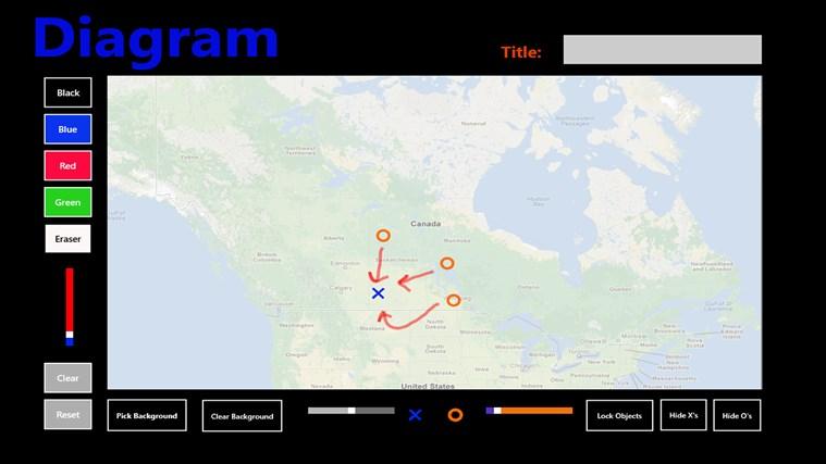 Diagram snimak ekrana 0