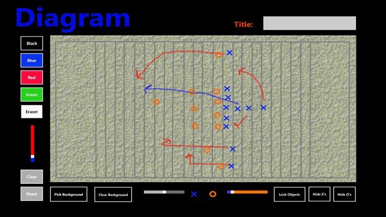 Diagram snimak ekrana 2