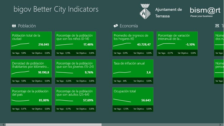 bigov Better City Indicators schermafbeelding 0