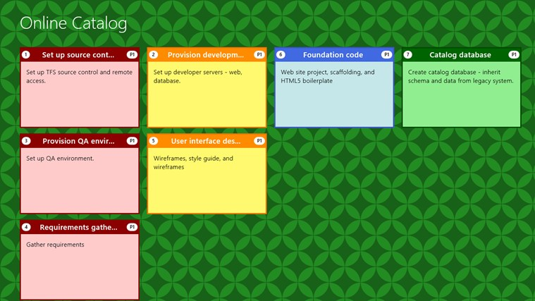 Project Task Board screen shot 0