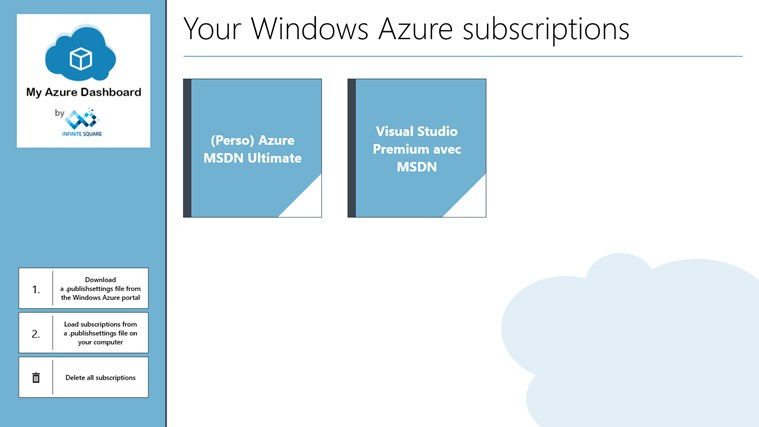 My Azure Dashboard screen shot 0