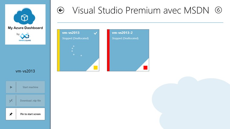 My Azure Dashboard screen shot 2
