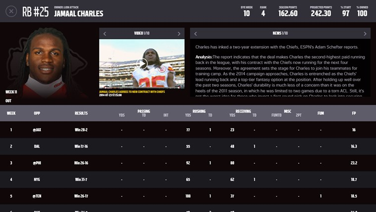 NFL Fantasy Football screen shot 4