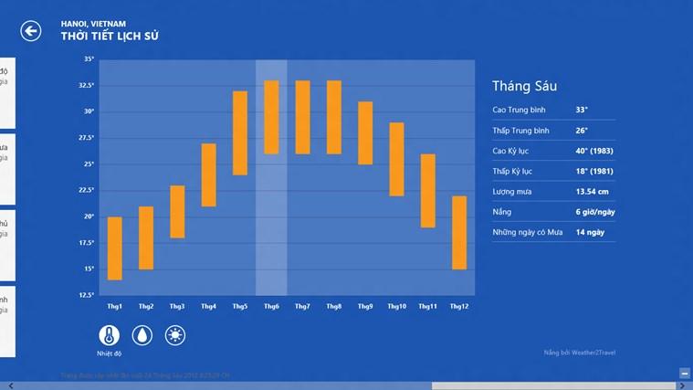 Bing Weather ảnh chụp màn hình 2