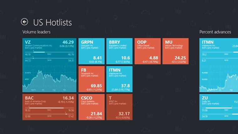 TradingView Stocks, Forex and Bitcoin screen shot 2