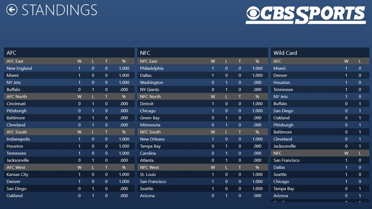CBS Sports screen shot 4
