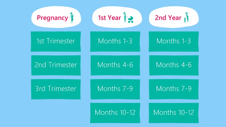 Parents Pregnancy & Baby Guide screen shot 2