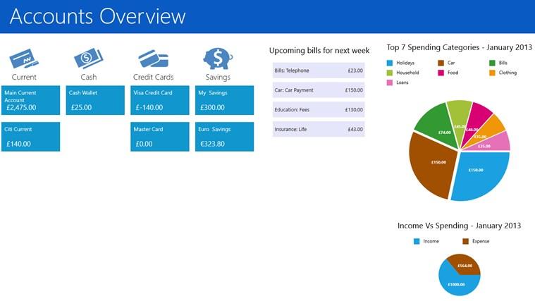 Smart Money Pro full screenshot