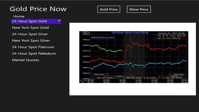 Gold Price Now full screenshot