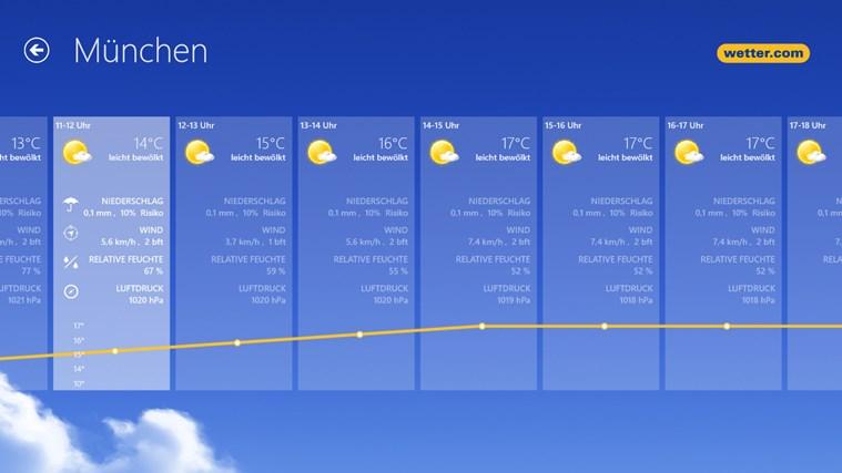 wetter.com Screenshot 4