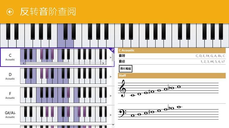 反向和弦/音阶查找  在五线谱上显示和弦的能力  音频支持  关系
