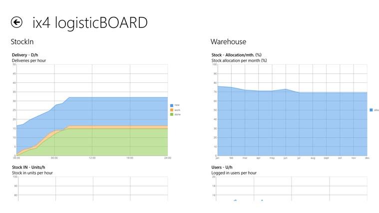 ix4 logisticBOARD screen shot 2