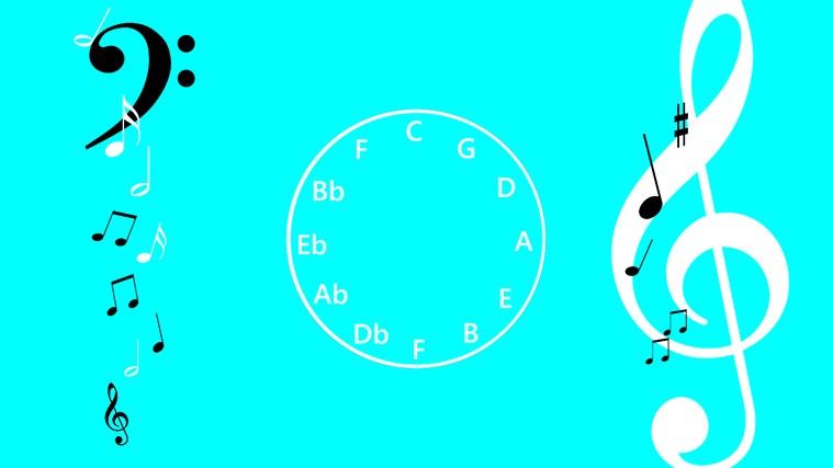 Circle of Fifths Helper ภาพหน้าจอ 0