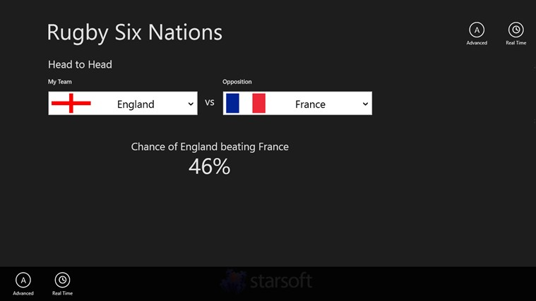 Rugby Six Nations screen shot 0