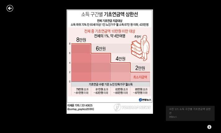 연합뉴스 스크린샷 2
