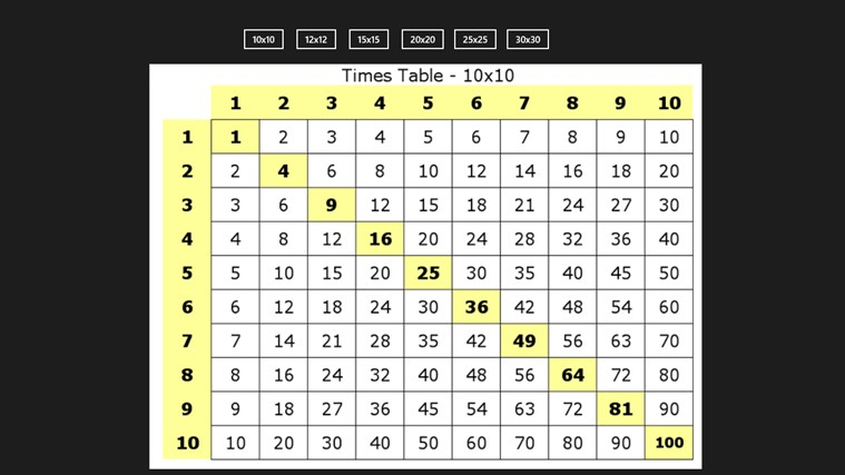 Gamemakertechfo Images Multiplication Chart 30x30