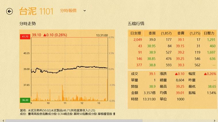 股市錢威 螢幕擷取畫面 0