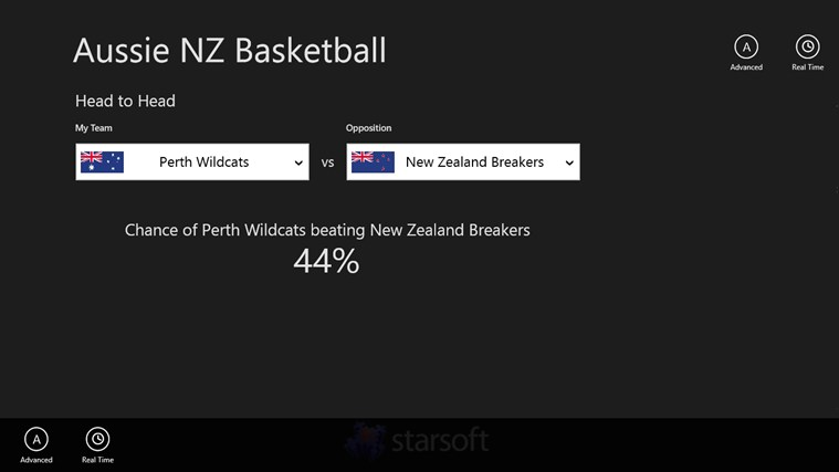Aussie NZ Basketball screen shot 0