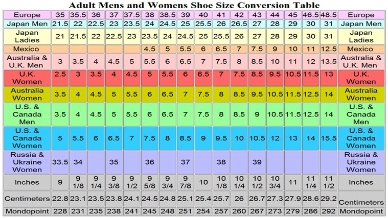 European Shoe Sizes