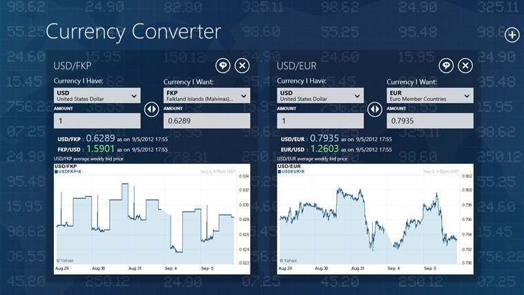 Currency Converter screen shot 0
