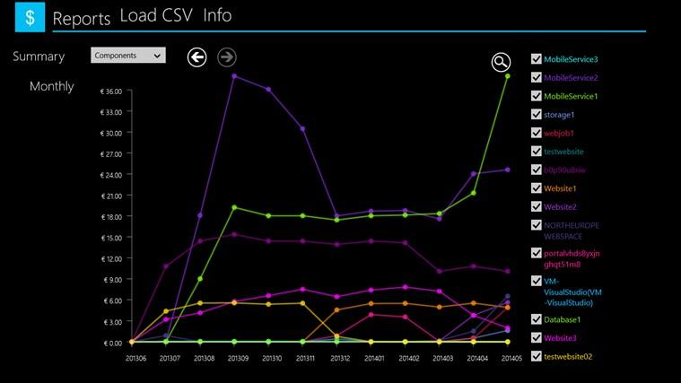 Azure Billing screen shot 0