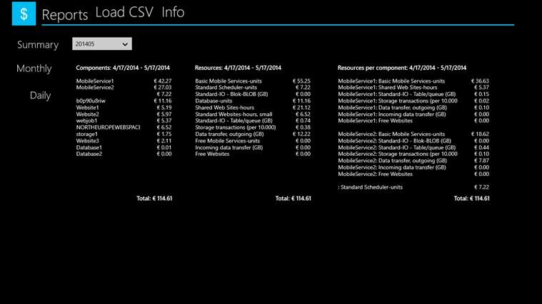 Azure Billing screen shot 2