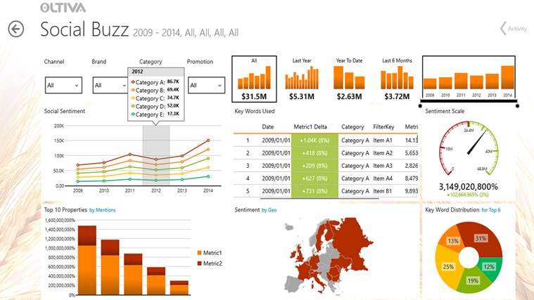 Avanade Touch Analytics Publisher screen shot 2