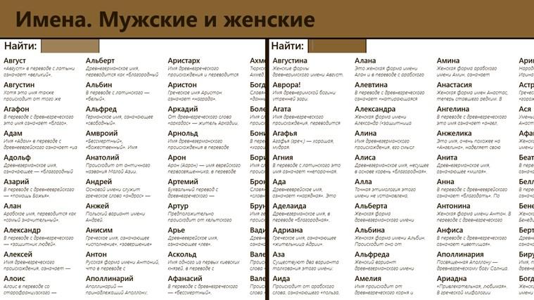 Женские имена с переводом