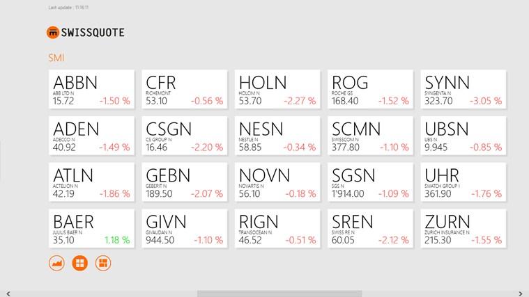 Swissquote screen shot 2