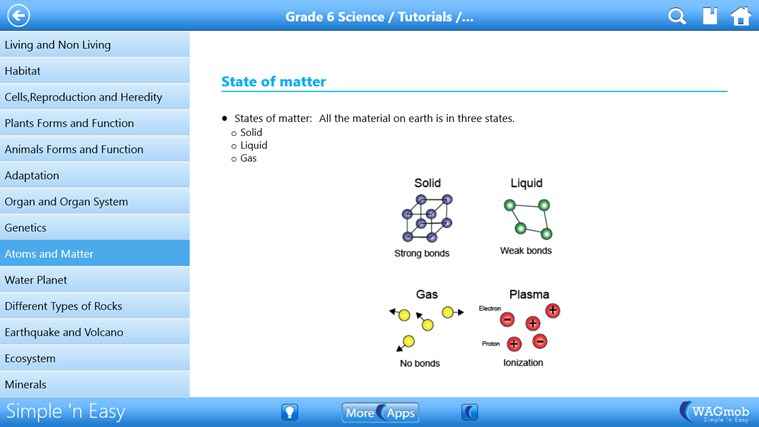 Grade 6 Science by WAGmob screen shot 2